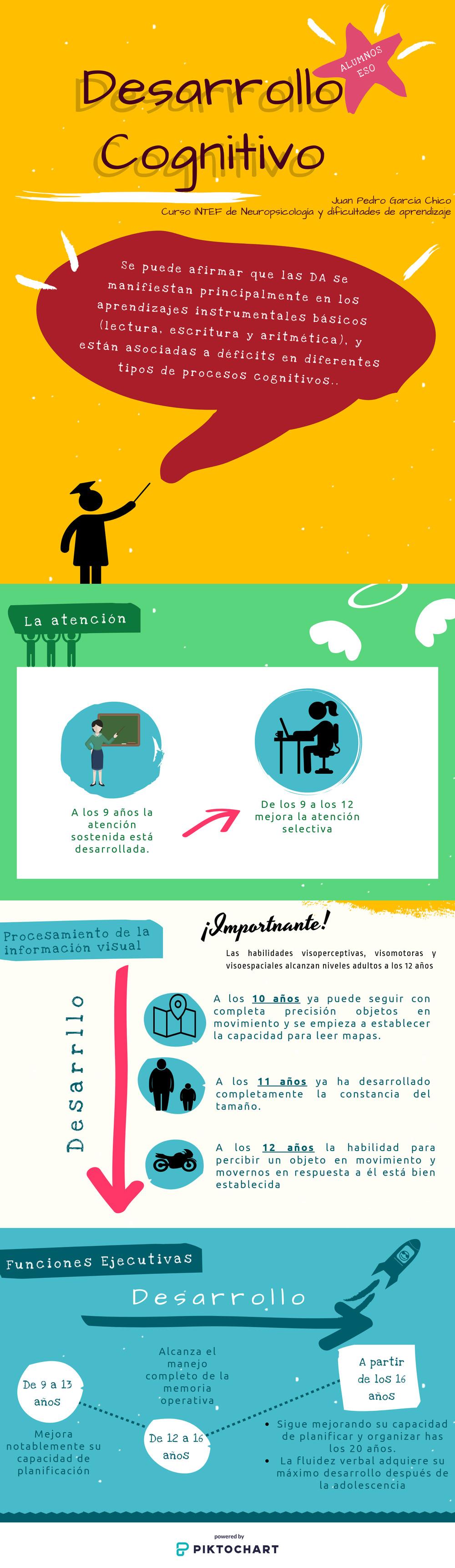 infografia-procesos-cognitivos