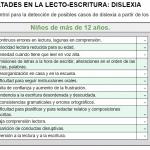 lista-observacion-dislexia